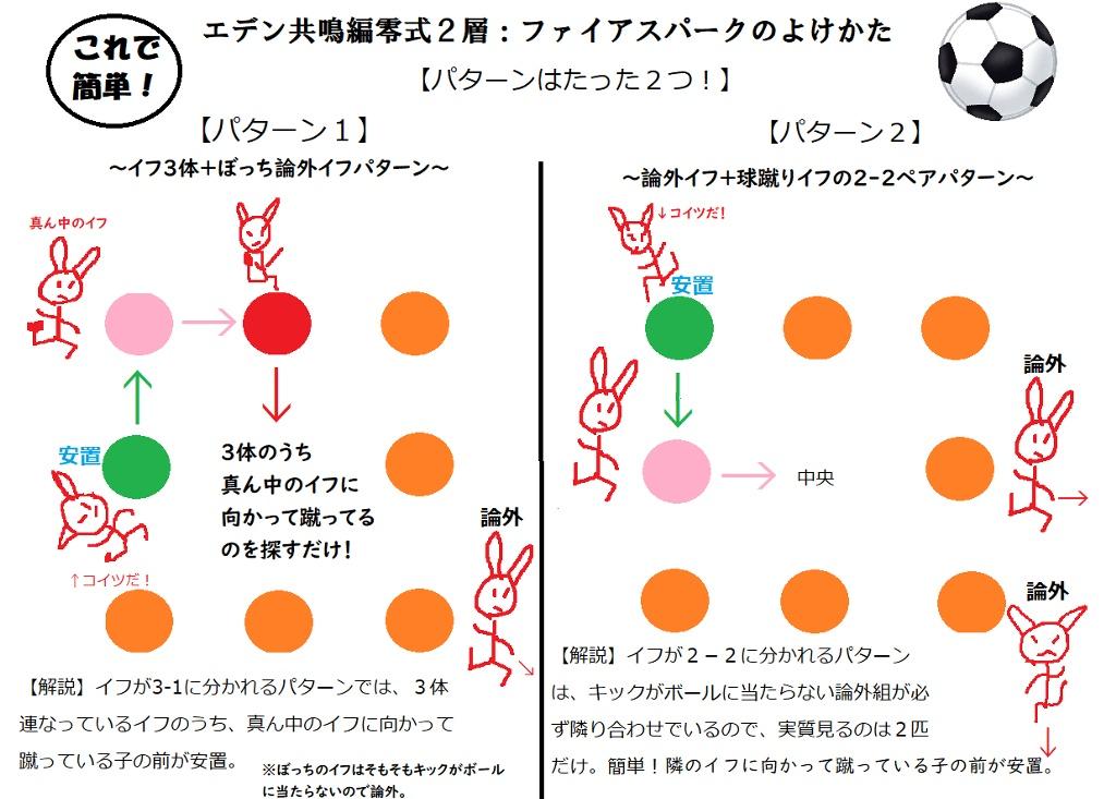 Chife Chocolat 日記「【図解付き】エデン共鳴編零式2層攻略:ファイア ...