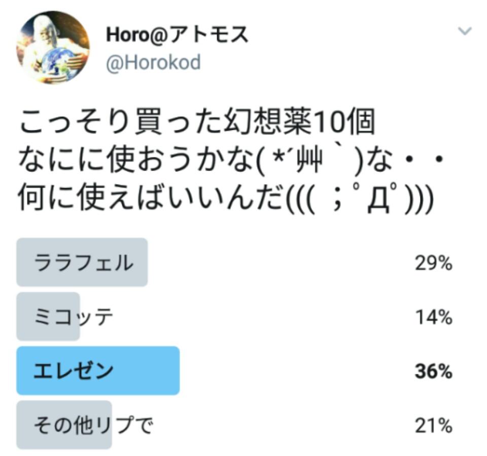 Articles de Horo Kod (運任せ幻...