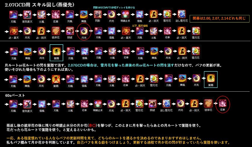 モンク スキル 回し 5.2