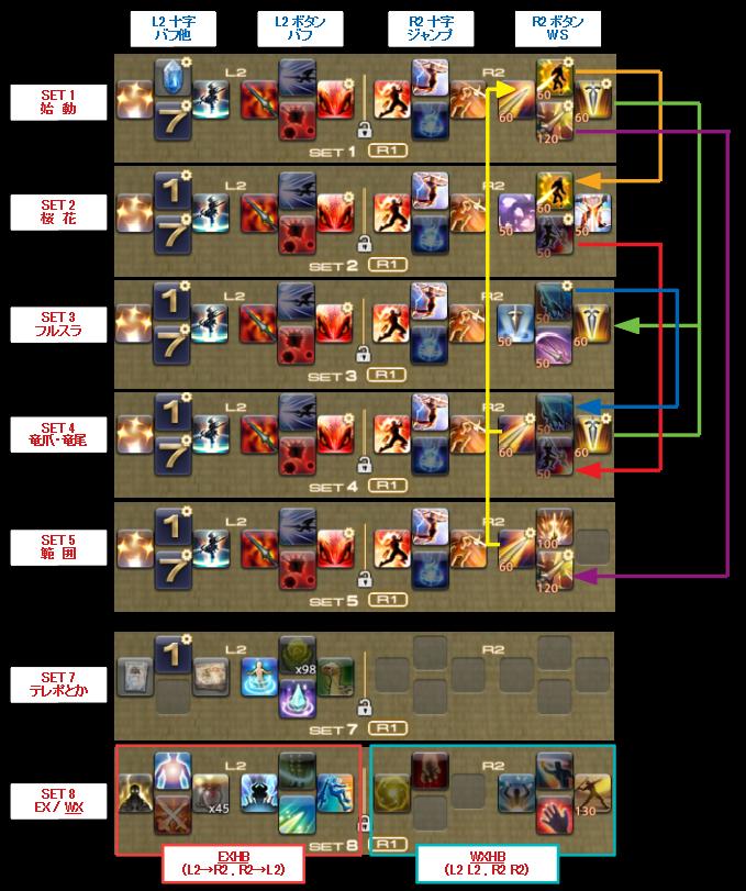 【FF14】パッチ5.3竜騎士スキル回し(レベル ...