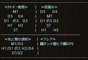 式 層 2 零 マクロ エデン 【FF14】エデン零式共鳴編2層の攻略丨マクロ ゲームエイト