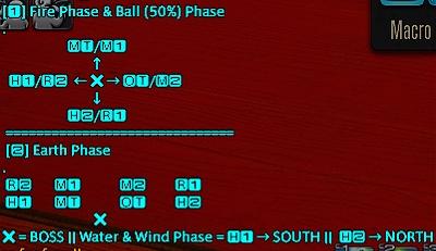 Final Fantasy Xiv A Realm Reborn Macro Guide idea gallery