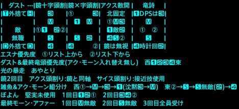 エデン共鳴編零式4層 雑魚フェーズ