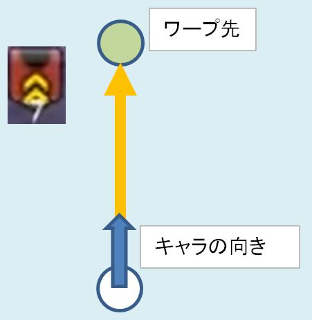 Neight Cluel 日記「エデン共鳴編零式 3層 強制移動ギミック ...