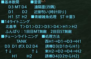 ff14 エデン 零 式 1 層