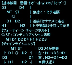 マクロ エデン 零 式 1 層 【エデン再生編零式1層】茨十字対角切り・『暗黒天空』近接内マクロ