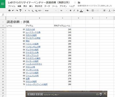 ベンチャー リテイナー 【FF14初心者向け】リテイナーを雇ってみよう!