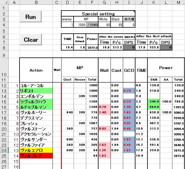 Articles de Guri Drops (【黒魔...