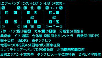 零 マクロ 2 エデン 式 層